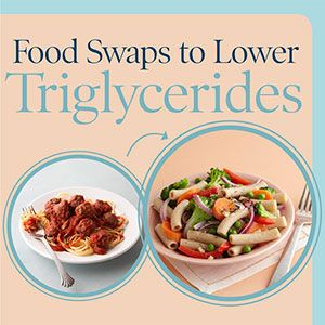 Foods that Lower Triglycerides from the Editors of Heart-Healthy Living