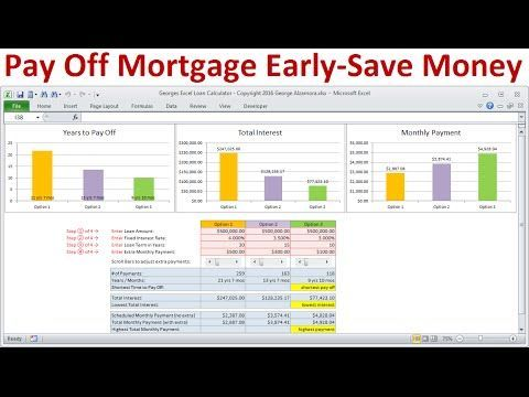 Pay Off Mortgage Early And Save Money On Interest Calculate Savings Pay Down Pay Off Mortgage Early Mortgage Amortization Calculator Mortgage Loan Calculator
