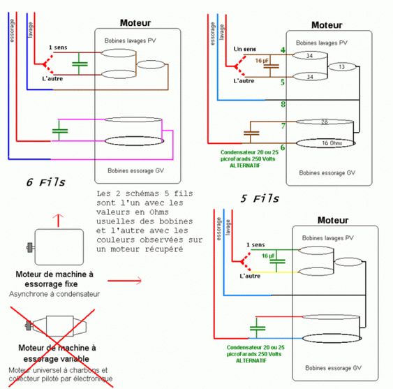 circuit diagram of 2 tone door bell electronics Pinterest - ics organizational chart