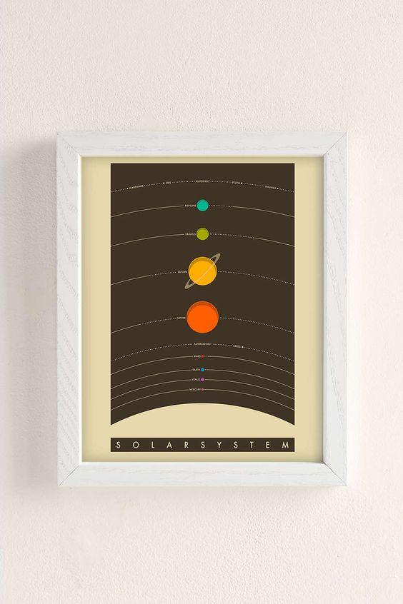 Jazzberry Blue Solar System Art Print