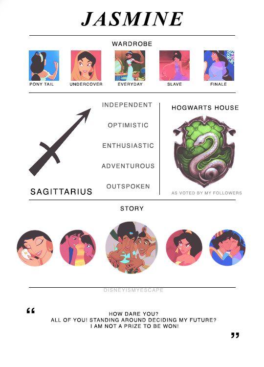 Princess Mood Boards ❥ Jasmine