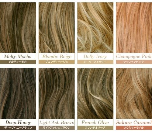 blonde hair dye colors | Coloring Book