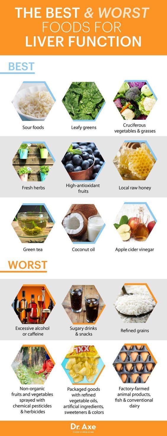 Fatty Liver Causes Symptoms Symptoms And Treatment