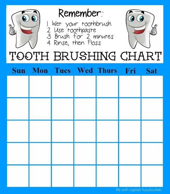 Modest image inside printable tooth brushing chart