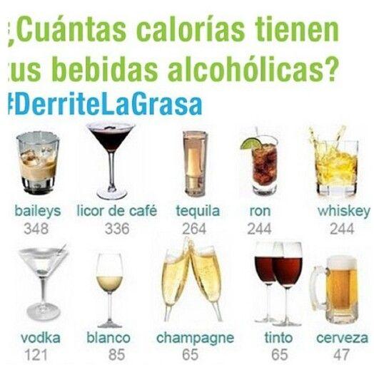Calorias de los alimentos nutrici n pinterest ps - Las calorias de los alimentos ...