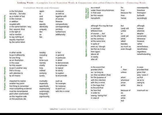 Phd thesis vocabulary