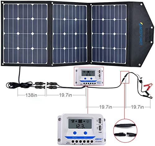 Beautiful Acopower 120w Portable Solar Panel Kits 12v Foldable Solar Panel With 10a Charge Controller In Suitcase Patio Lawn Garden 352 9 Thelillypretty Fr In 2020