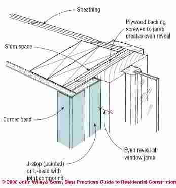 Return Drywall To The Window Drywall Pinterest