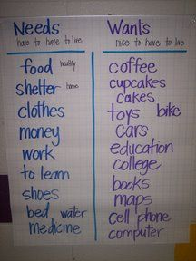 needs vs wants. kind of neat to talk to emma about these ...