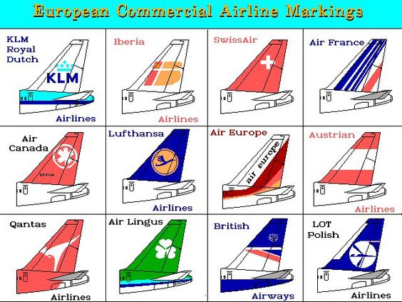 Best guns wallpapers: airline logos | airline logos with names ...