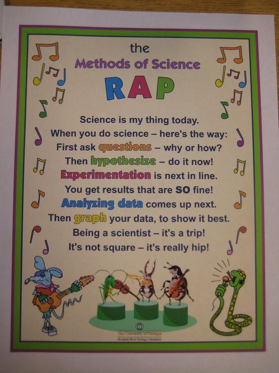 Beakers and Bumblebees: The Scientific Method: Education Classroom Ideas, Classroom Teacher Ideas, Teacher Classroom Ideas, Science Experiment, Homeschool Fun Ideas, Classroom Teaching Ideas, Teaching School Ideas, Scientific Method