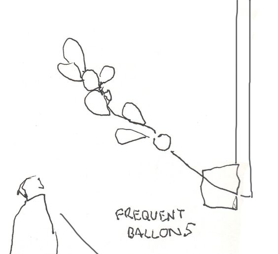 frequent balloons