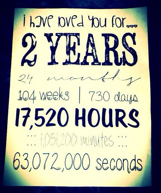 TwoYear Anniversary Present Two year anniversary 101511