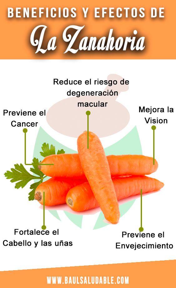 Beneficios De La Zanahoria Y Sus Efectos Baulsaludable Zanahoria Nutricion Tips De Salud Propiedades de la zanahoria ¿qué son las zanahorias? zanahoria y sus efectos baulsaludable