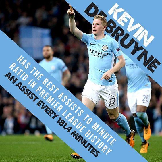 Assist King Kevindebruyne Debruyne Kdb Mancity Mcfc Manchestercity Manchester City Kevin De Bruyne Premier League