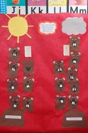 A cute way to graph the weather on Groundhog Day.  Little poem goes with it.