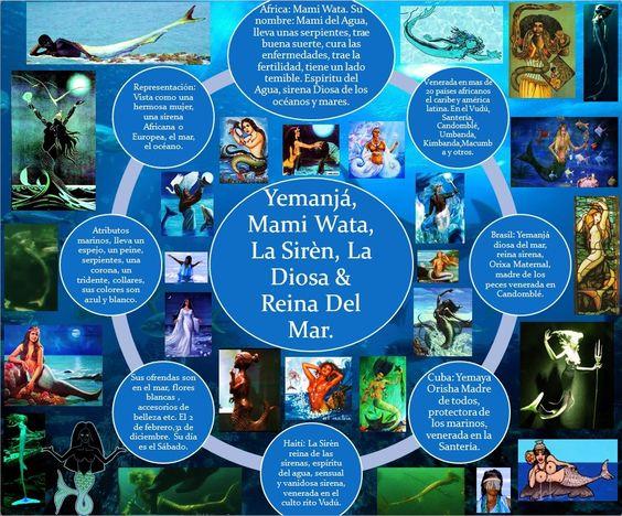 Información de La Diosa y Reina del Mar en sus caminos más importantes donde es llamada Yemanjá, Mami Wata y La Sirèn. Desde que apareció en África hasta llegar al Continente Americano