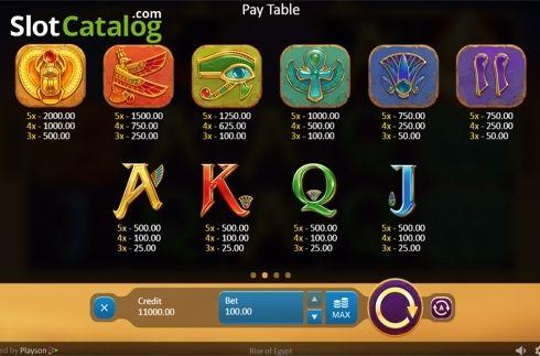Luckyclic italia casino review