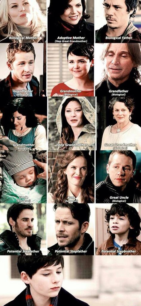 """Henry's family- The last row of """"potential"""" family members is my favorite"""