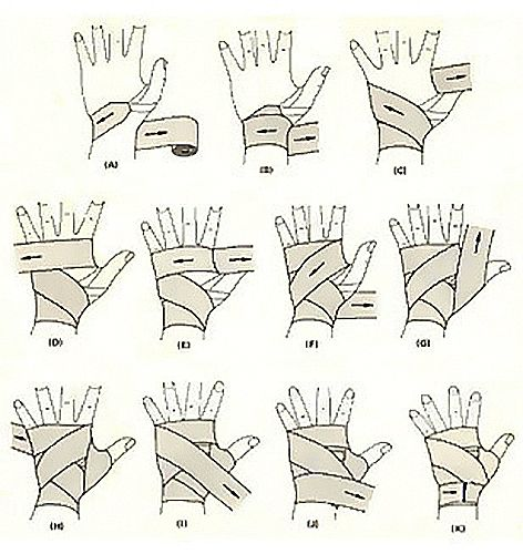 hand wrapping for kickboxing - Google Search