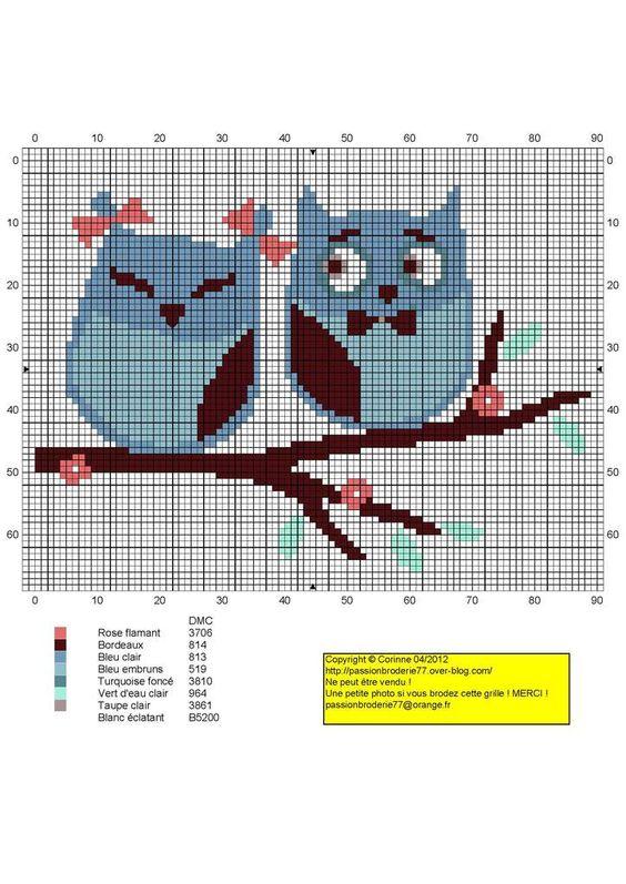 cross stitich chart