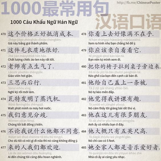 1000 Chinese Sentences In Daily Life Part 31