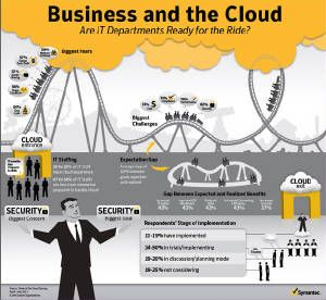 business-cloud_infographic