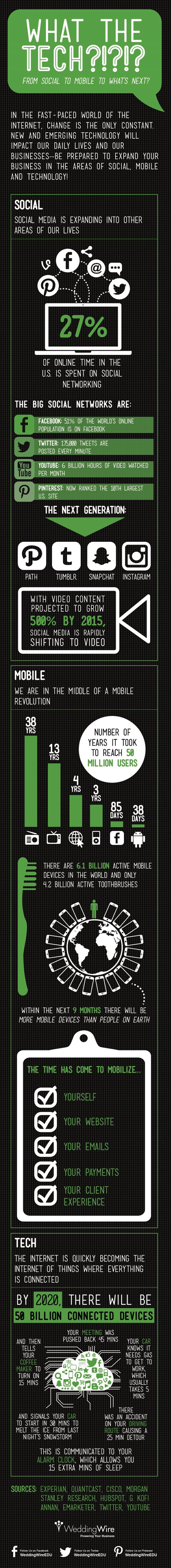 What the Tech?! Social Media, #Mobile & #Tech Trends and Stats - #infographic  #SocialMedia #TechTrends #technology