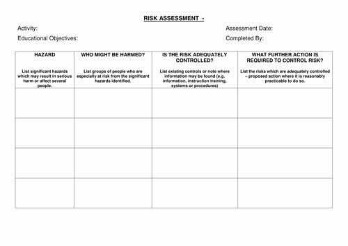 School Threat Assessment Template In 2020 Templates Statement