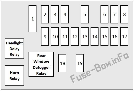 Fuse Box Diagram Dodge Stratus (2001-2006) in 2020 | Dodge stratus, Fuse box,  FusesPinterest