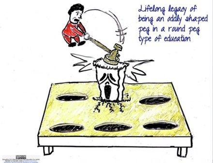 Education 3.0: Altering Round Peg in Round Hole Education via @shellterrell