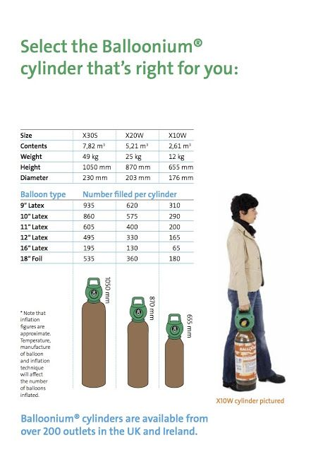 Air-Products cylinder guide
