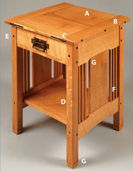Arts crafts bedside table woodworking projects for Arts and crafts furniture plans