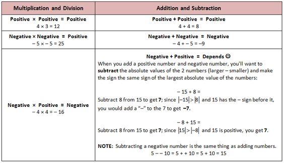 Adding Subtracting Positive Negative Decimals Worksheet adding – Adding and Subtracting Negative and Positive Numbers Worksheet