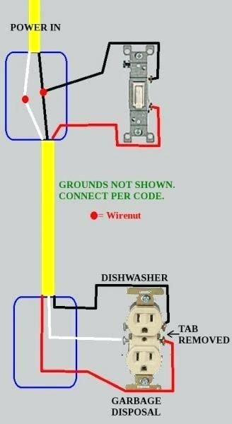 how-to-wire-a-garbage-disposal-name-views-size-wire-plug-garbage-disposal.jpg  (328×600) | Dishwasher tabs, Garbage disposal, DishwasherPinterest