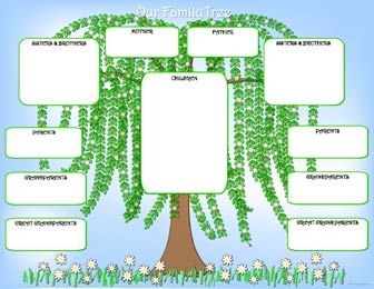 17 Best images about Genealogy Gunkie   Trees, Free family tree ...
