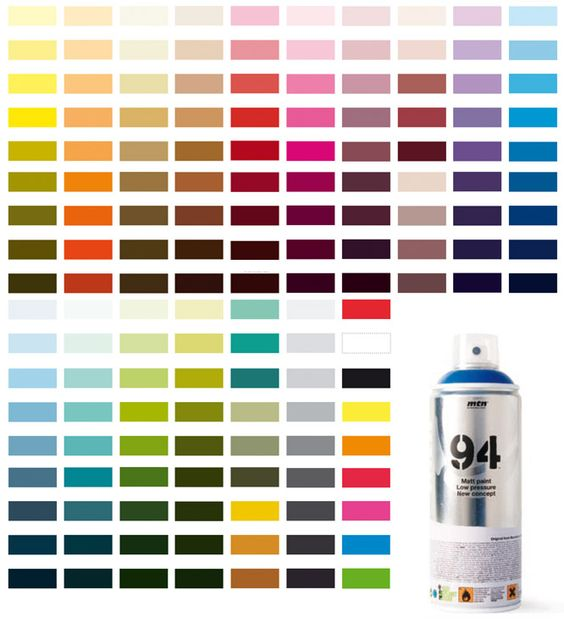 MTN 94 - MTN Colors Edge Painting Letterpress