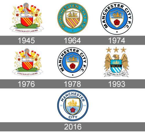 Manchester City Logo History Manchester City Logo Manchester City Manchester City Wallpaper