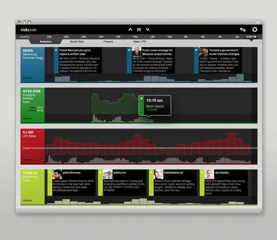 Infomotor Tickr UI by Martin Oberhäuer. #interface
