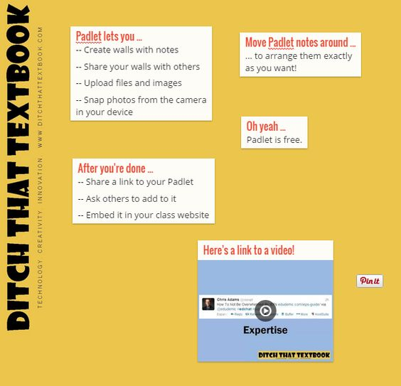 """There's a good chance you've done the """"write on a sticky noteand put it on the wall"""" activity -- or have seen it happen before. Padlet lets those sticky notes have images, links and videos AND be ..."""