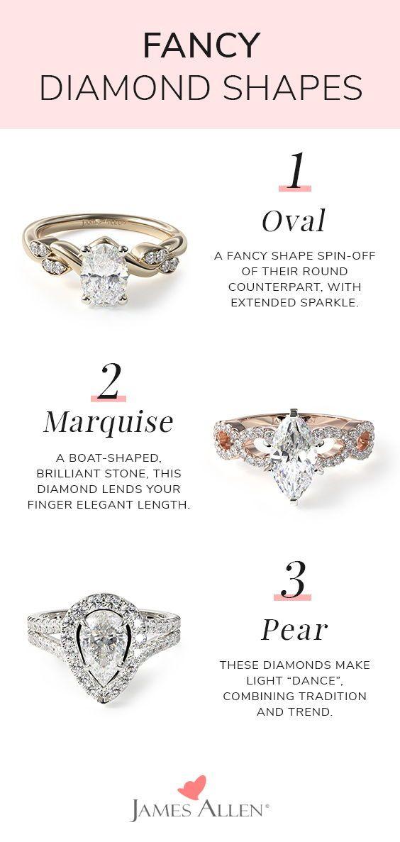 Jamesallen Com Offers Over 200k Diamonds In 360 Hd Including Fancy Shaped Diamonds L Vintage Engagement Rings Fancy Shape Diamond James Allen Engagement Rings