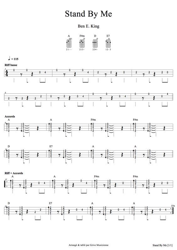 Ukulele : ukulele tablature somewhere over the rainbow Ukulele Tablature Somewhere - Ukulele ...