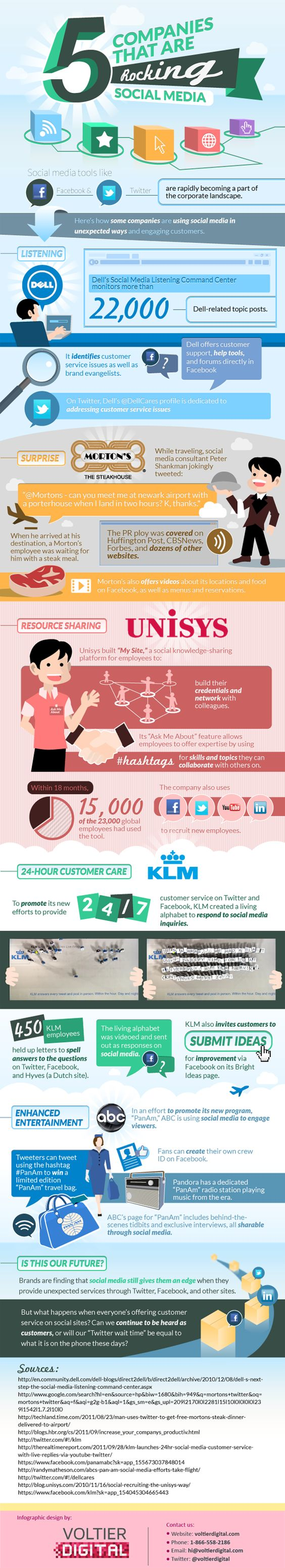 Check out these interesting ways a few companies our using social media to build their business.: