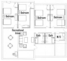 downstairs floor plan of premium cottage