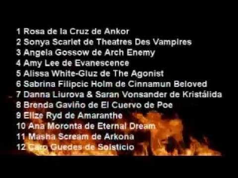 """Resultados votación """"Divas Del Metal 2013"""""""