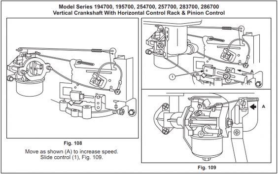 11 Hp Briggs And Stratton Engine Wiring Diagram Stratton Briggs Stratton Diagram