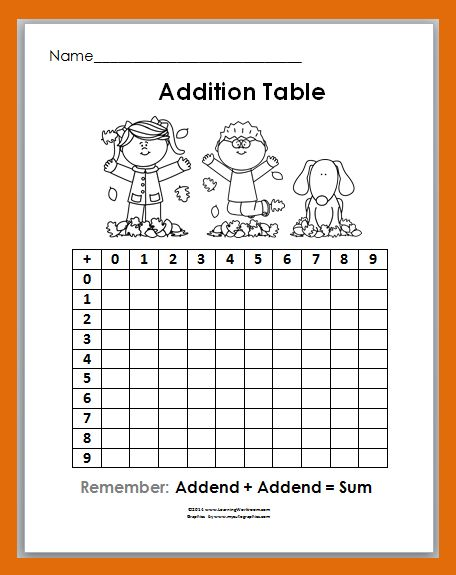 Addition Worksheets pattern addition worksheets : Pre School Worksheets : pattern tables worksheets Pattern Tables ...