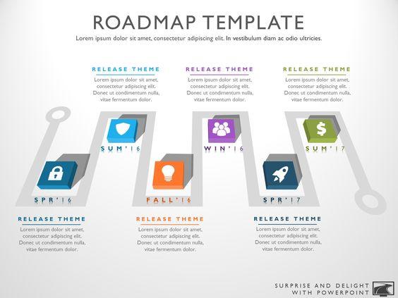 Six Phase Development Strategy Timeline Roadmapping Presentation