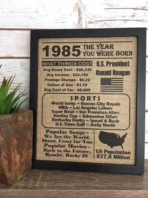 The Year You Were Born Custom Frame
