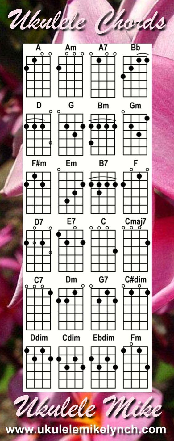 UKULELE MIKE LYNCH Chord Bookmark . . . . All the most frequently used ukulele chords . . . : My ...